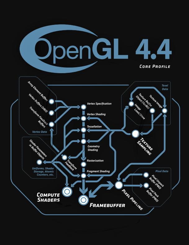 glspec44.core_01